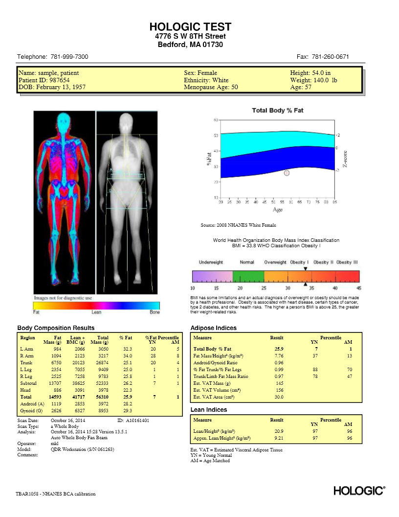 assessing growth maturation and body composition Measuring body composition - the amount of fatty tissue, muscle tissue and bone present in the body - can provide valuable information for determining an individual's overall health status.